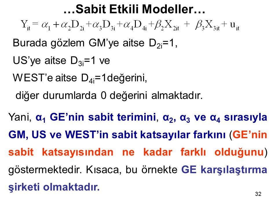 …Sabit Etkili Modeller…