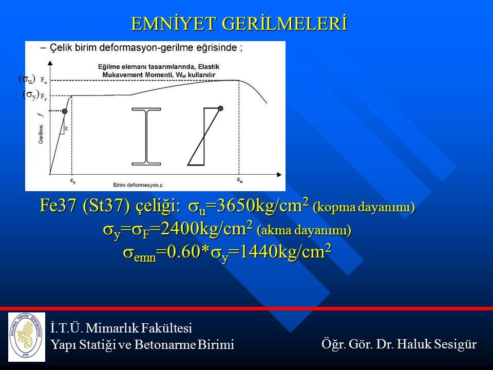 Fe37 (St37) çeliği: su=3650kg/cm2 (kopma dayanımı)