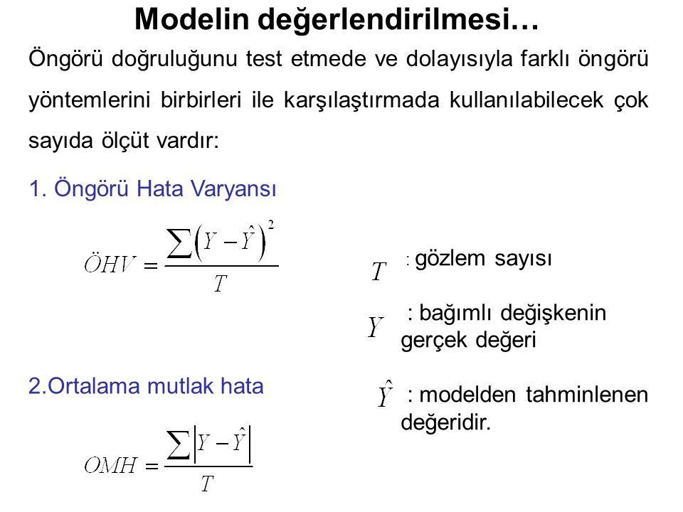 Modelin değerlendirilmesi…