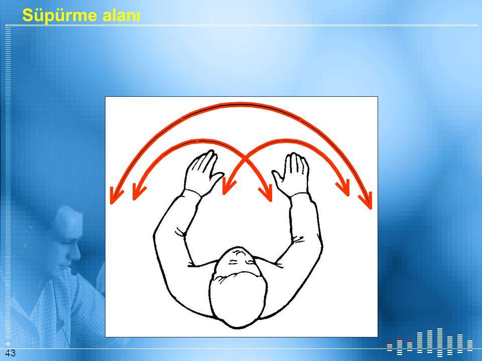 Süpürme alanı Good mental concept -- Reach Envelope.