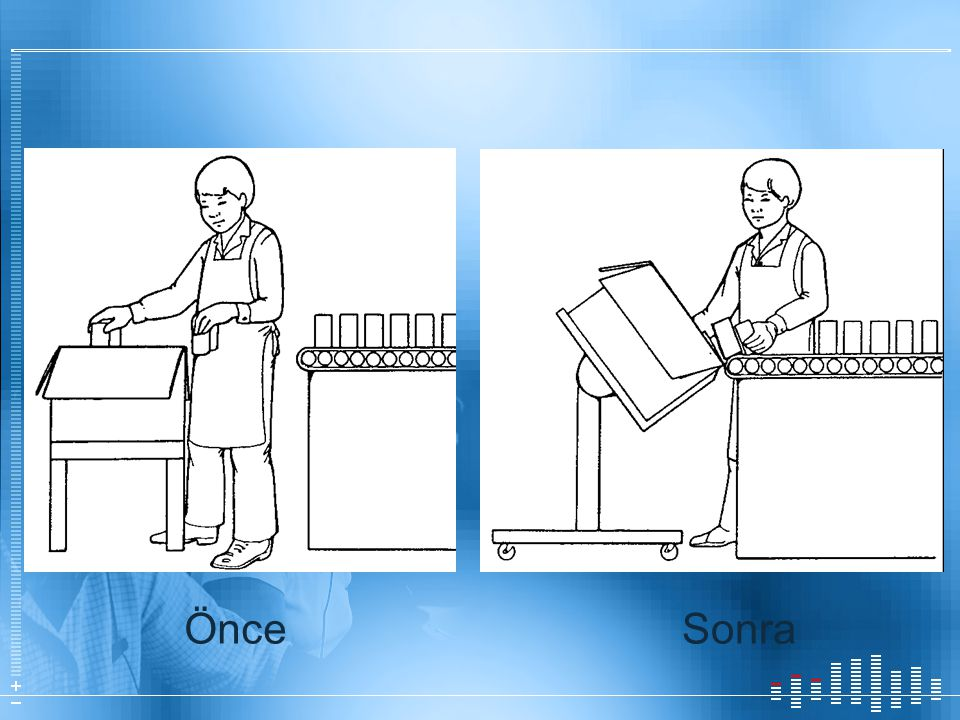 Önce Sonra Change layouts of equipment to eliminate motions.