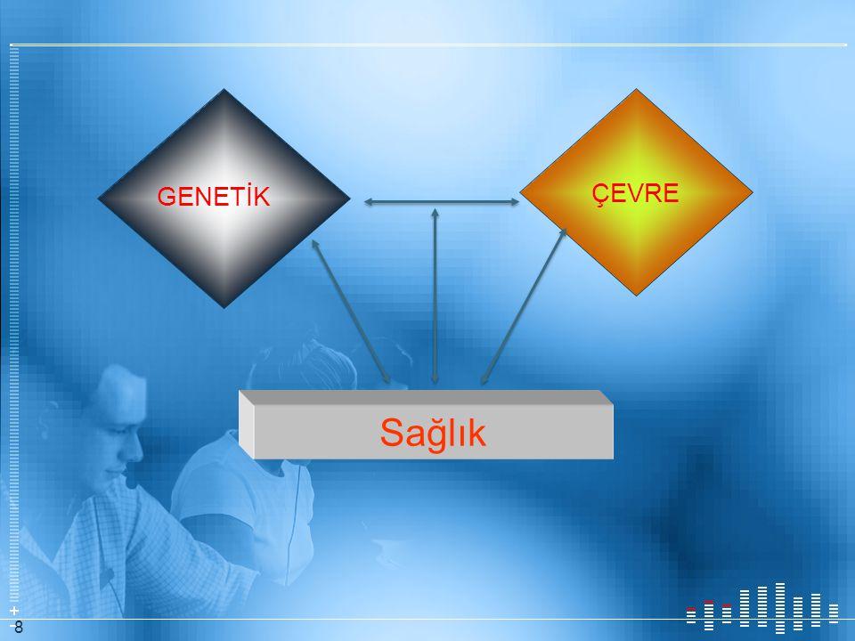 ÇEVRE GENETİK Sağlık
