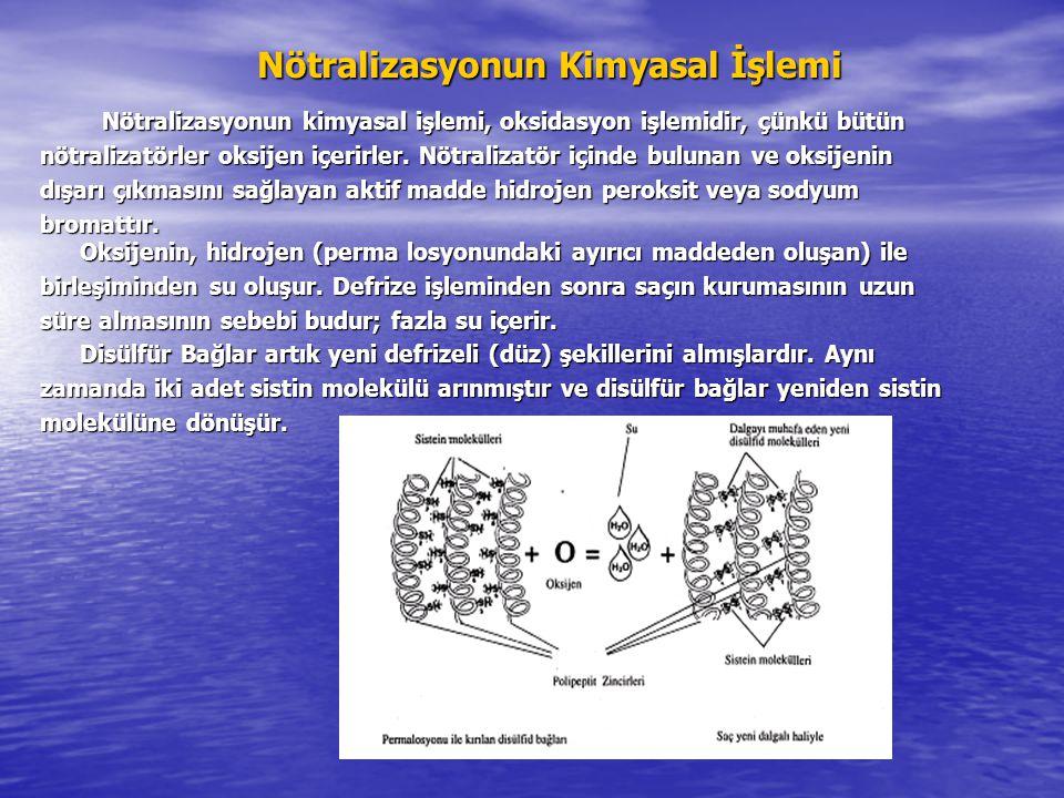 Nötralizasyonun Kimyasal İşlemi