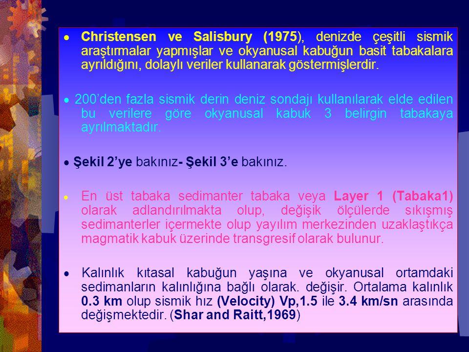 · Christensen ve Salisbury (1975), denizde çeşitli sismik araştırmalar yapmışlar ve okyanusal kabuğun basit tabakalara ayrıldığını, dolaylı veriler kullanarak göstermişlerdir.