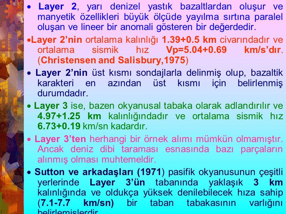 · Layer 2, yarı denizel yastık bazaltlardan oluşur ve manyetik özellikleri büyük ölçüde yayılma sırtına paralel oluşan ve lineer bir anomali gösteren bir değerdedir.