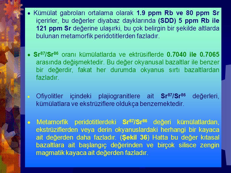 · Kümülat gabroları ortalama olarak 1