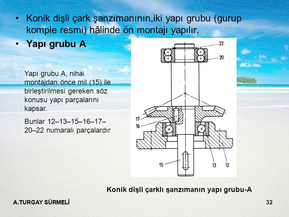 Konik dişli çark şanzımanının,iki yapı grubu (gurup komple resmi) hâlinde ön montajı yapılır.