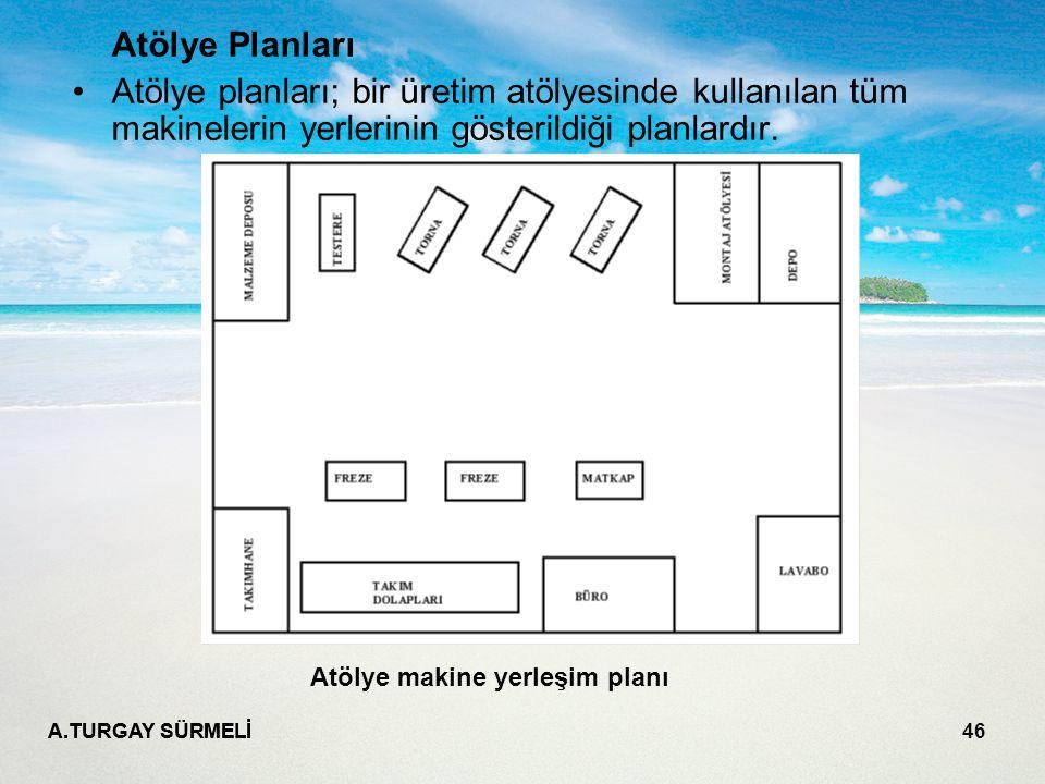 Atölye Planları Atölye planları; bir üretim atölyesinde kullanılan tüm makinelerin yerlerinin gösterildiği planlardır.