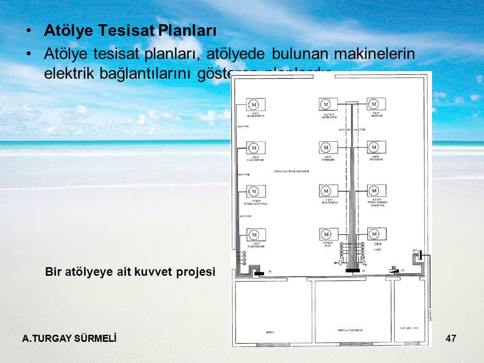 Atölye Tesisat Planları