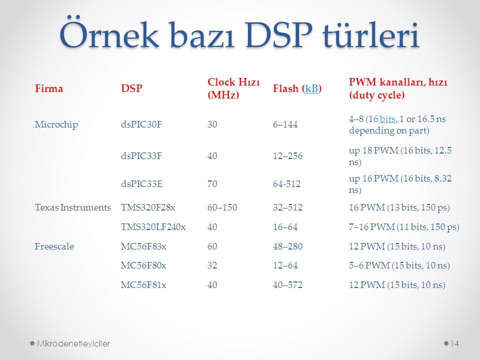Örnek bazı DSP türleri Firma DSP Clock Hızı (MHz) Flash (kB)