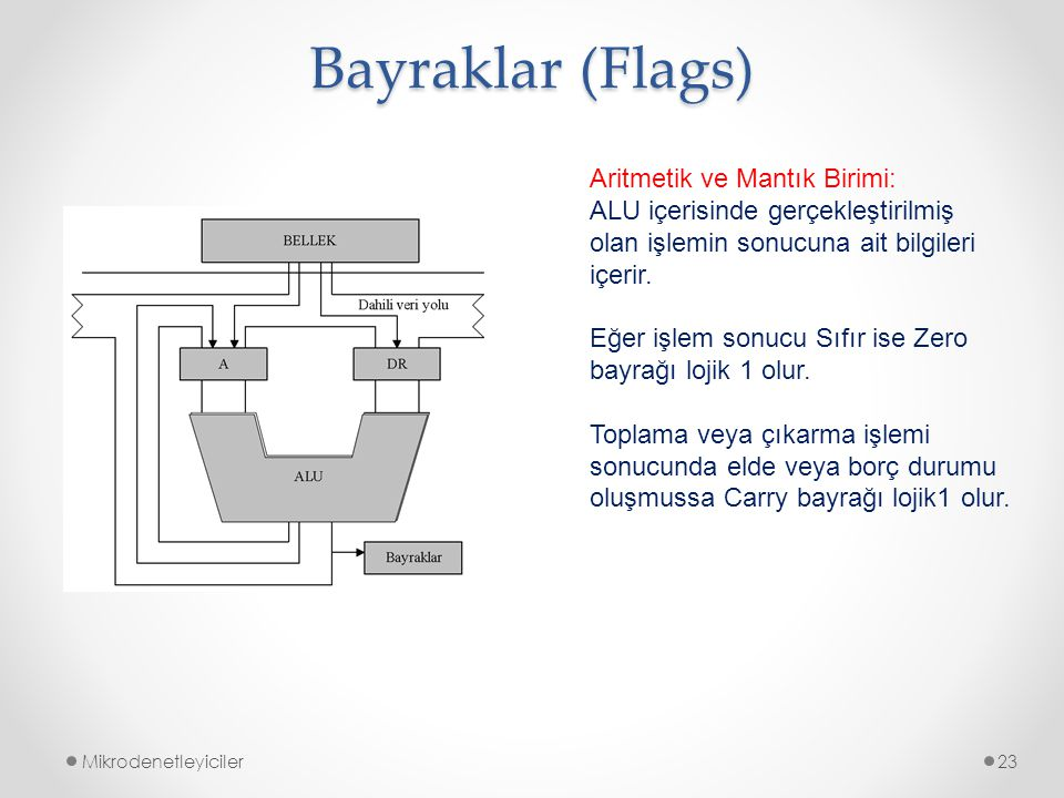 Bayraklar (Flags) Aritmetik ve Mantık Birimi: