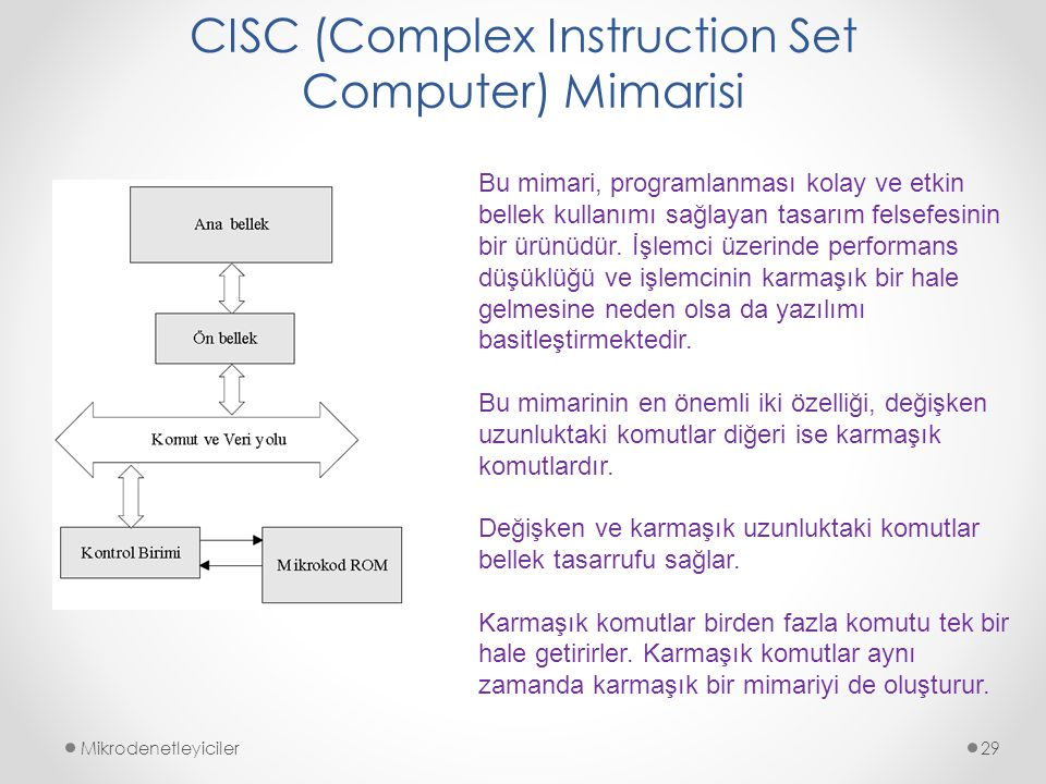 CISC (Complex Instruction Set Computer) Mimarisi