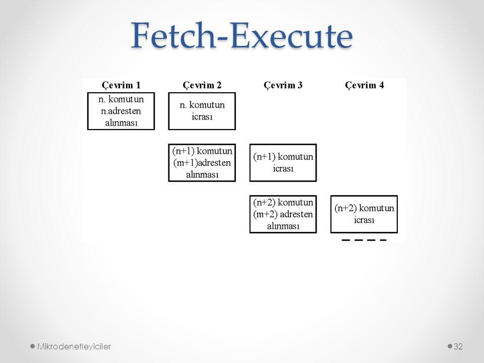 Fetch-Execute Mikrodenetleyiciler