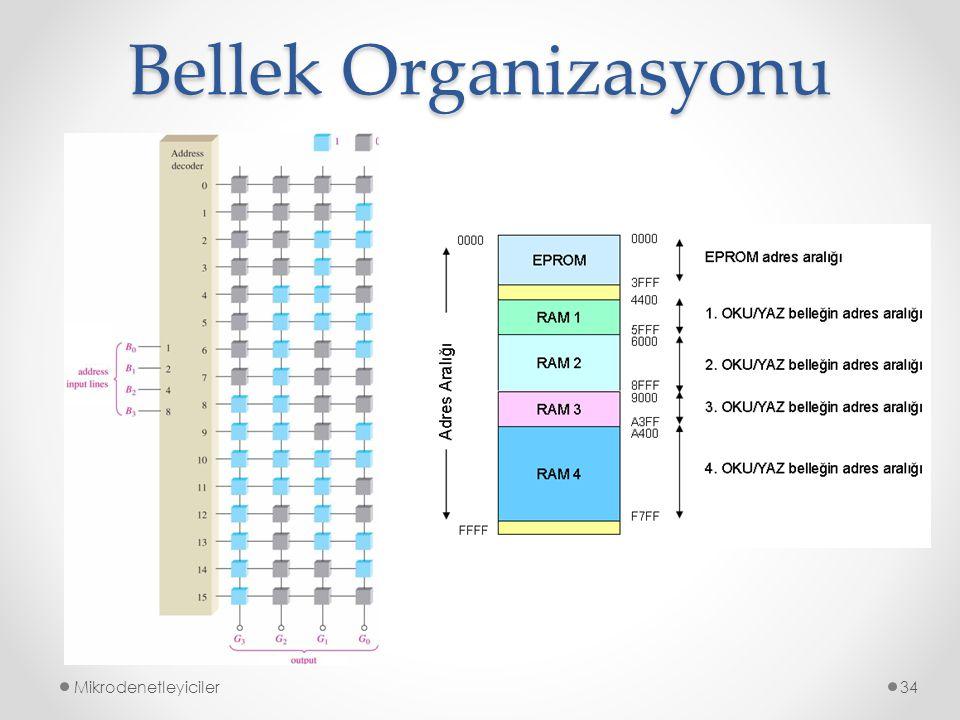 Bellek Organizasyonu Mikrodenetleyiciler
