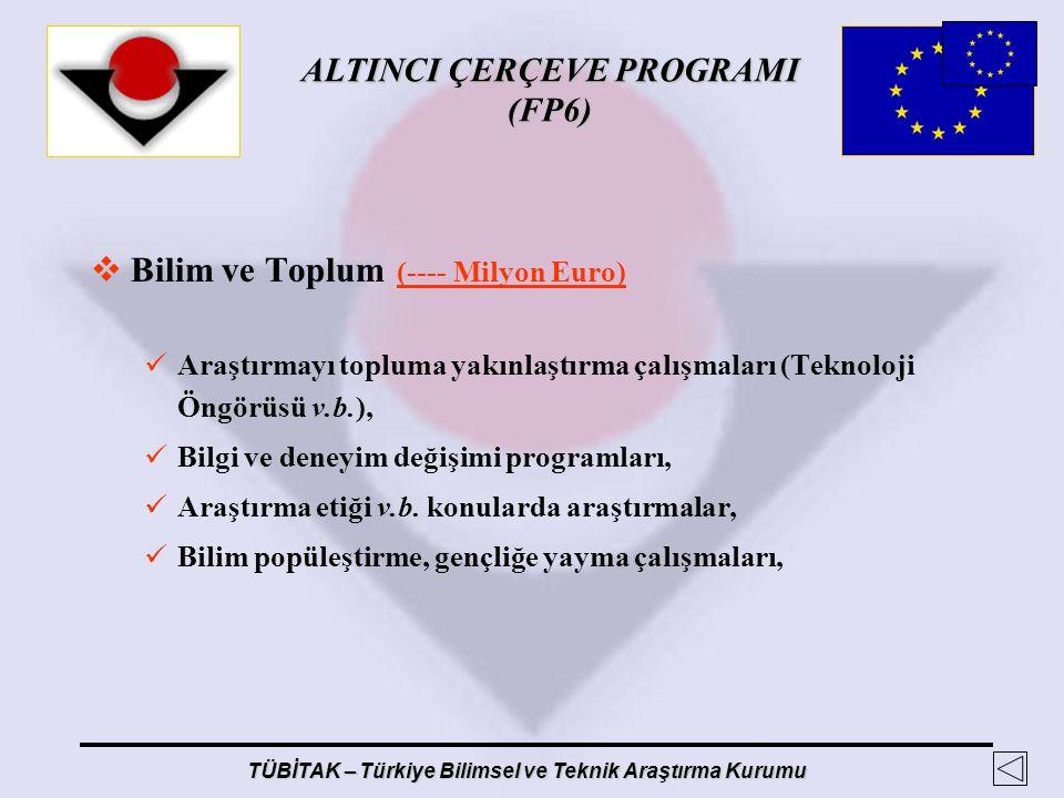 Bilim ve Toplum (---- Milyon Euro)