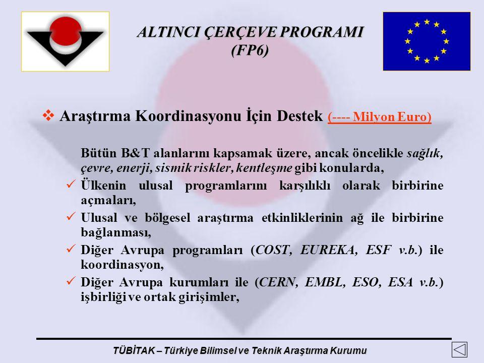Araştırma Koordinasyonu İçin Destek (---- Milyon Euro)