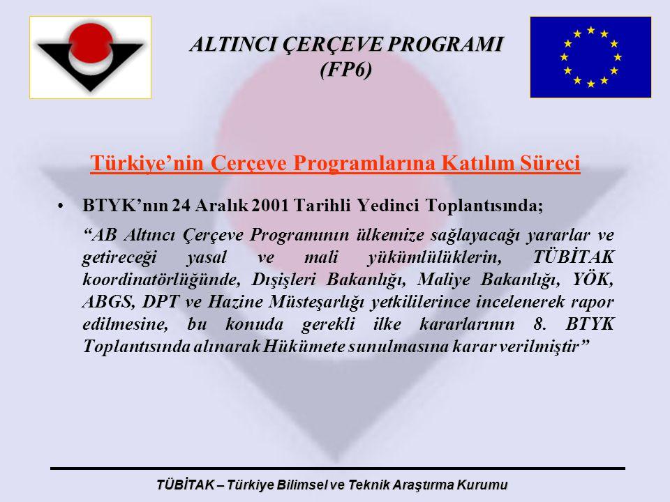 Türkiye'nin Çerçeve Programlarına Katılım Süreci