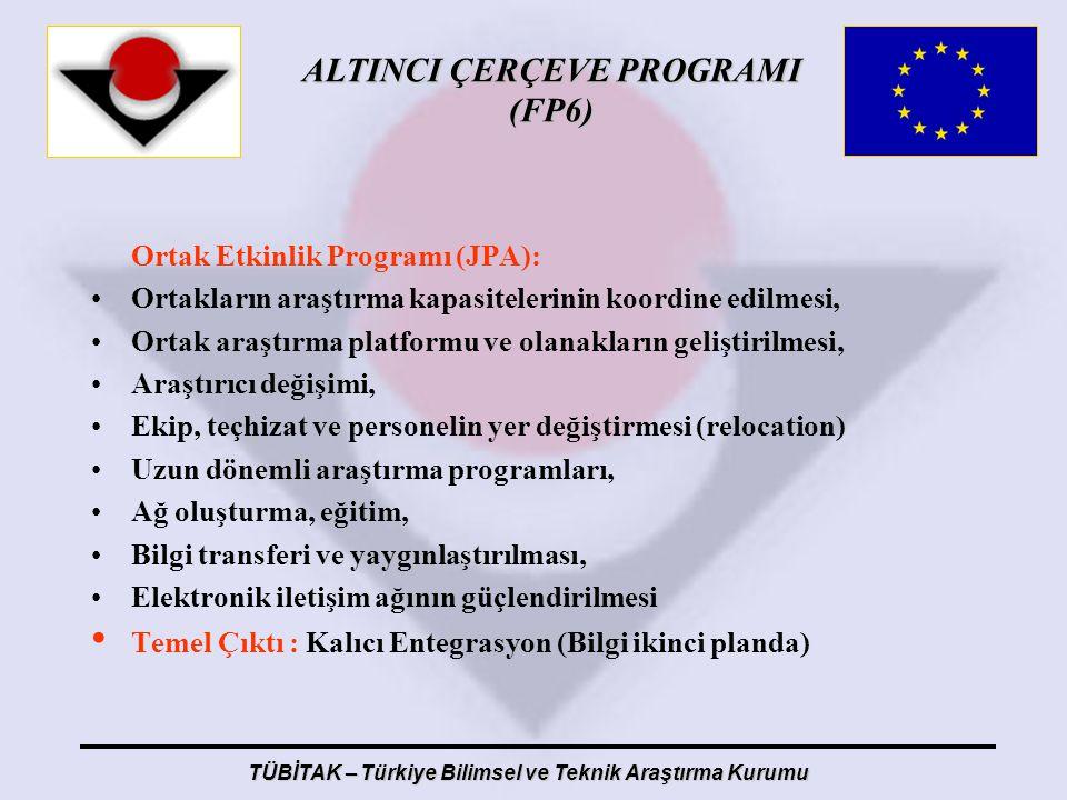 Ortak Etkinlik Programı (JPA):