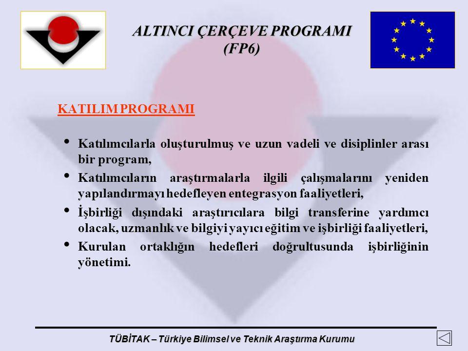 KATILIM PROGRAMI Katılımcılarla oluşturulmuş ve uzun vadeli ve disiplinler arası bir program,