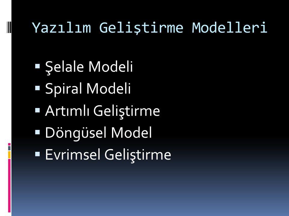 Yazılım Geliştirme Modelleri