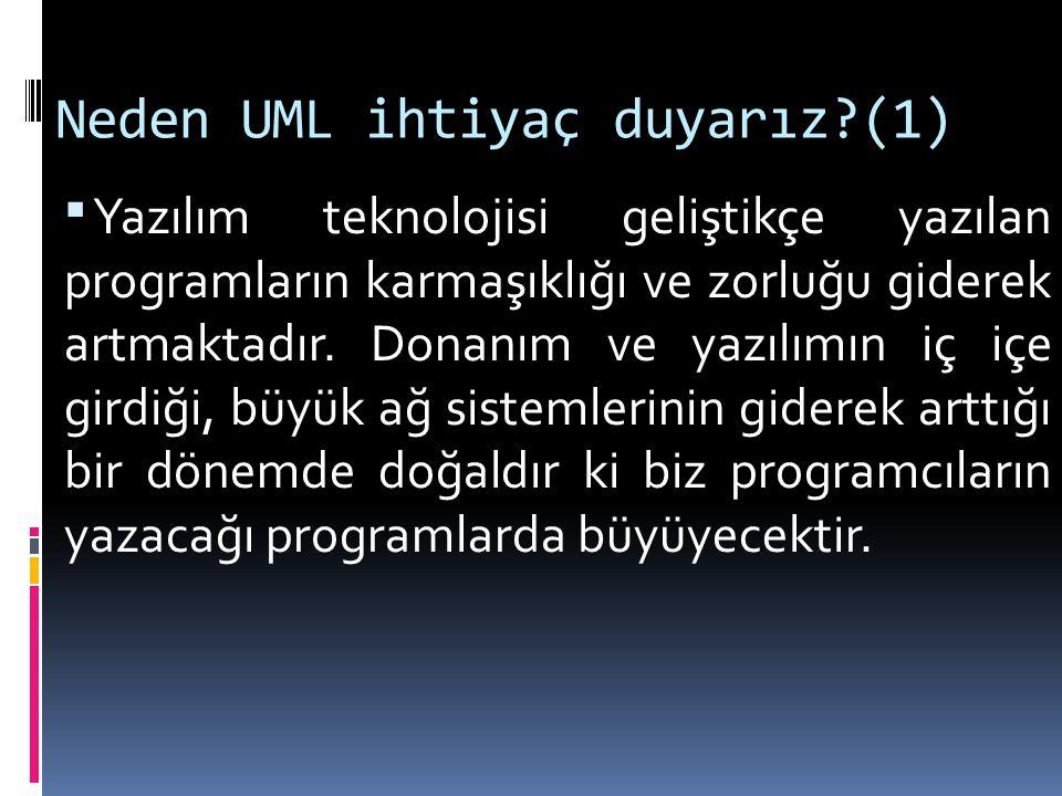 Neden UML ihtiyaç duyarız (1)