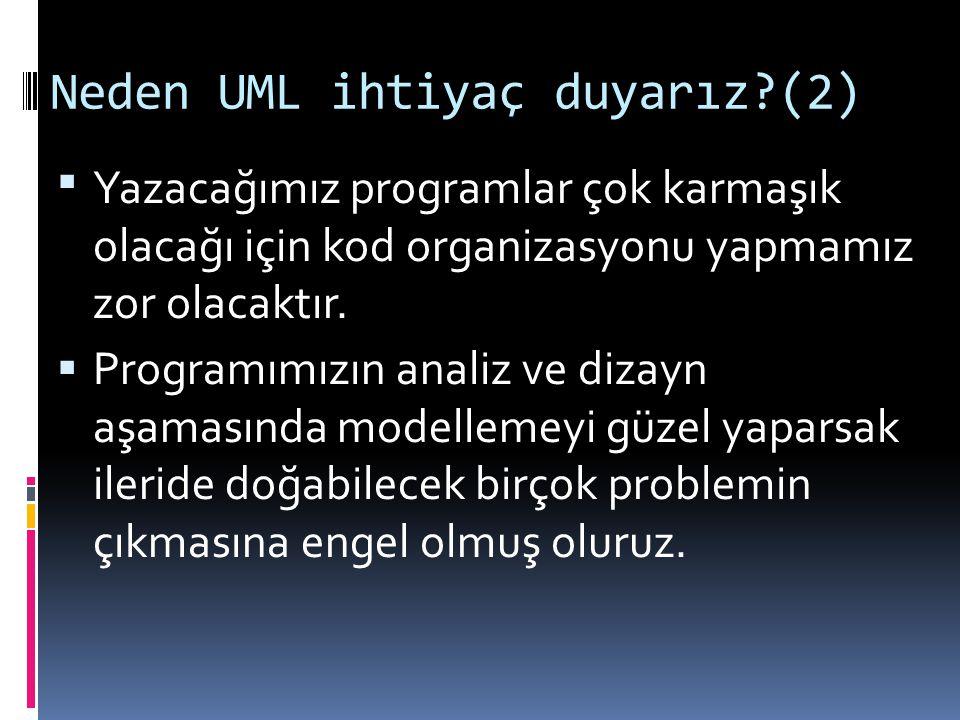 Neden UML ihtiyaç duyarız (2)