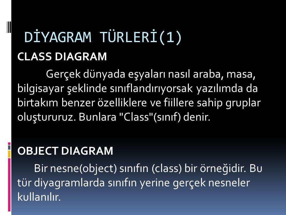 DİYAGRAM TÜRLERİ(1) CLASS DIAGRAM