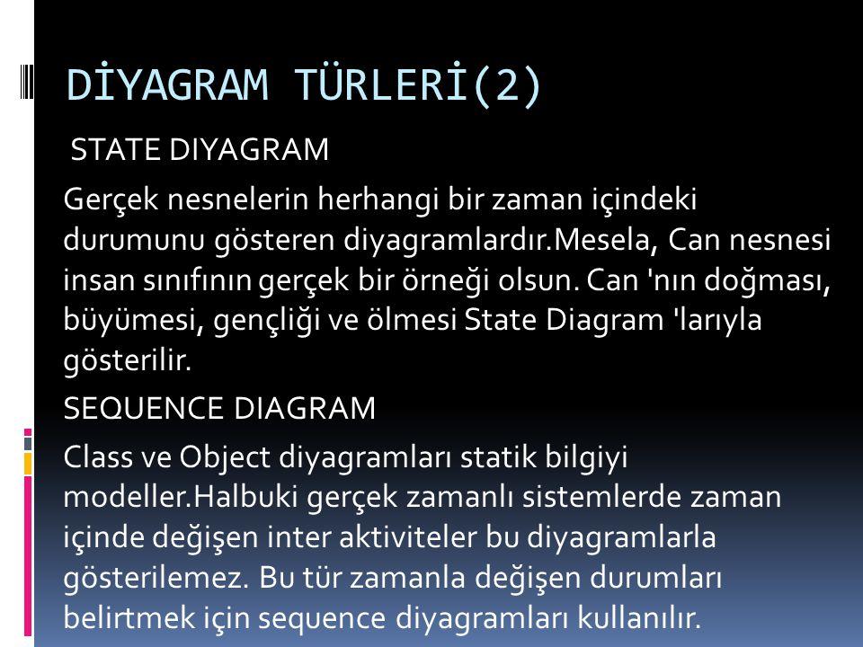 DİYAGRAM TÜRLERİ(2) STATE DIYAGRAM