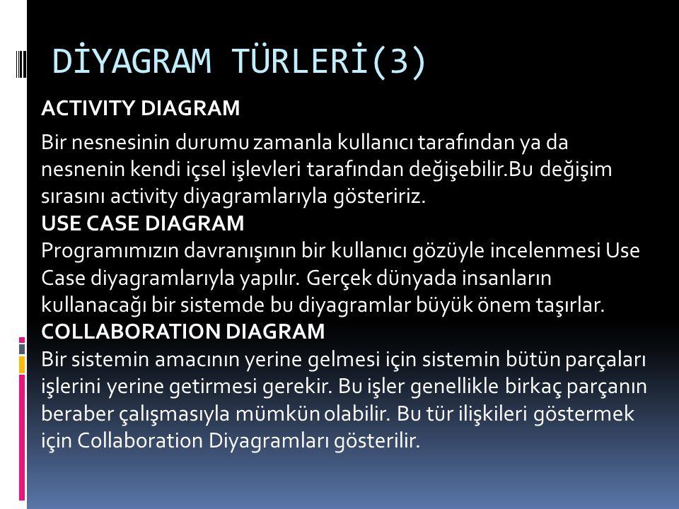 DİYAGRAM TÜRLERİ(3) ACTIVITY DIAGRAM