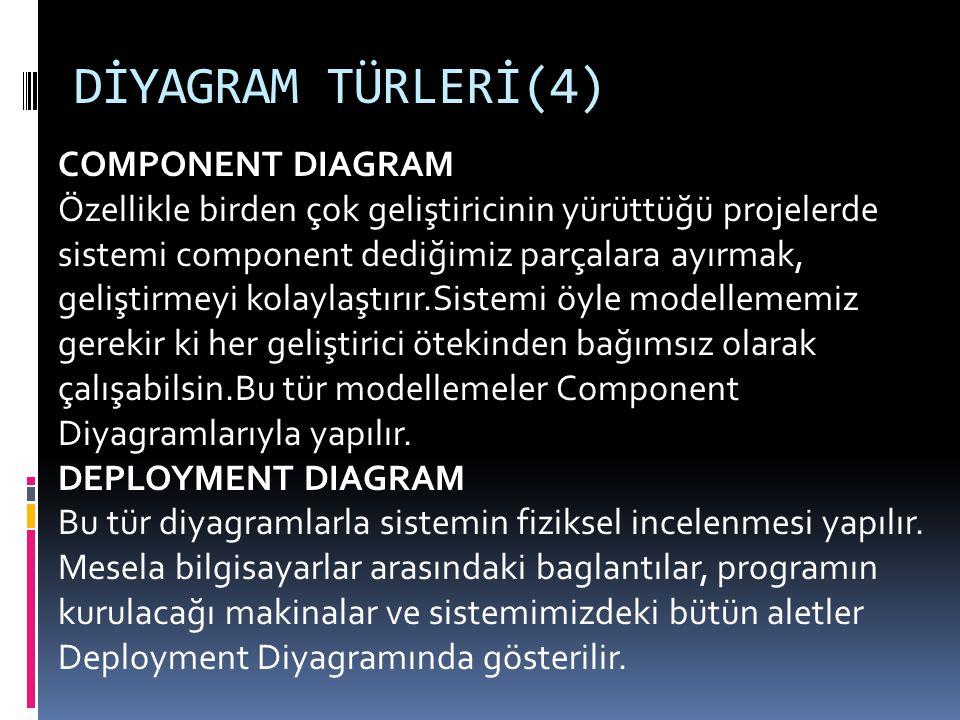 DİYAGRAM TÜRLERİ(4)
