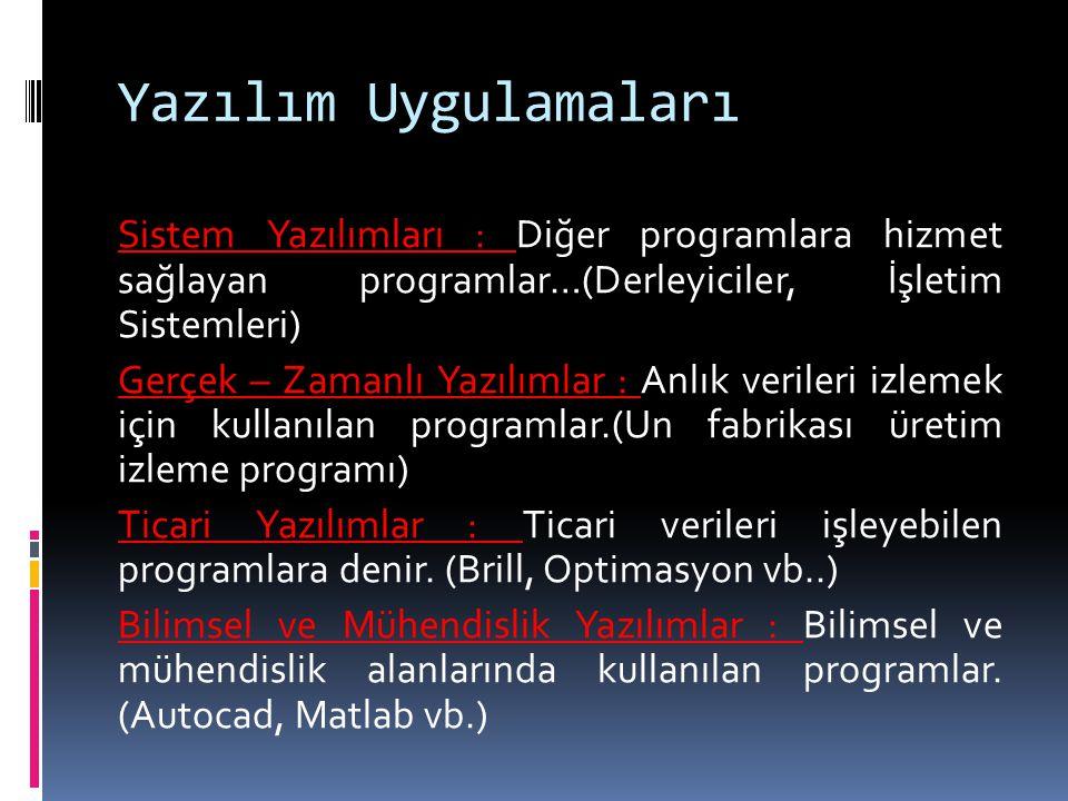 Yazılım Uygulamaları Sistem Yazılımları : Diğer programlara hizmet sağlayan programlar…(Derleyiciler, İşletim Sistemleri)
