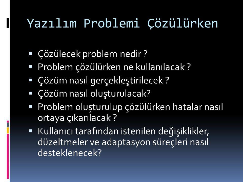 Yazılım Problemi Çözülürken