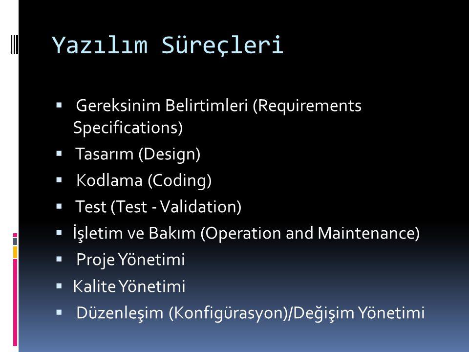Yazılım Süreçleri Gereksinim Belirtimleri (Requirements Specifications) Tasarım (Design) Kodlama (Coding)