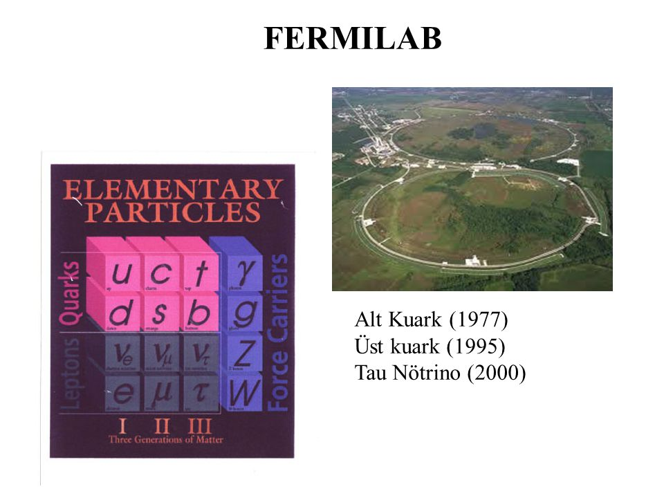 FERMILAB Alt Kuark (1977) Üst kuark (1995) Tau Nötrino (2000)