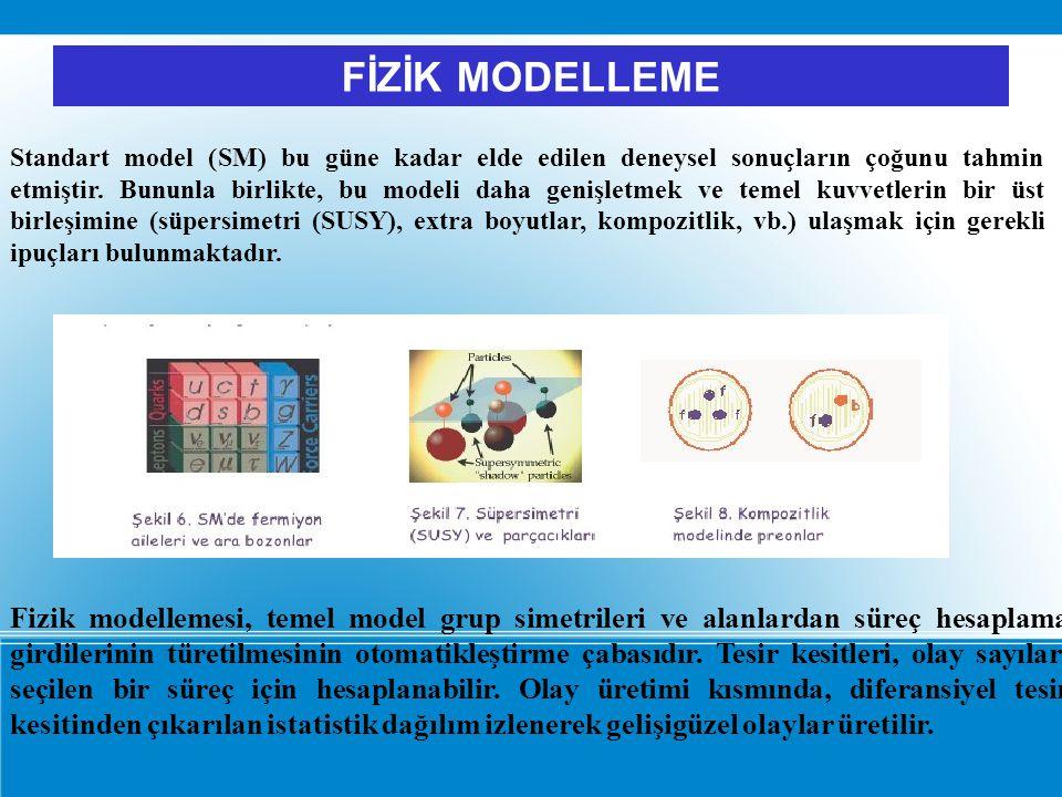 FİZİK MODELLEME