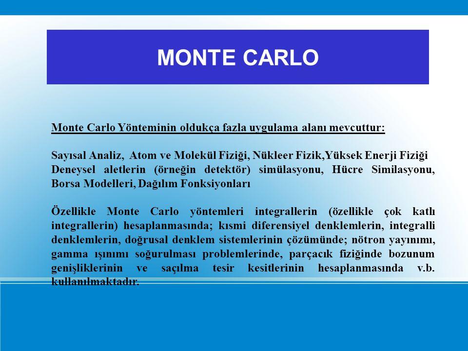 MONTE CARLO Monte Carlo Yönteminin oldukça fazla uygulama alanı mevcuttur: