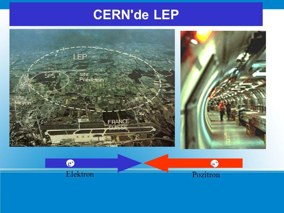 CERN de LEP e- e+ Elektron Pozitron