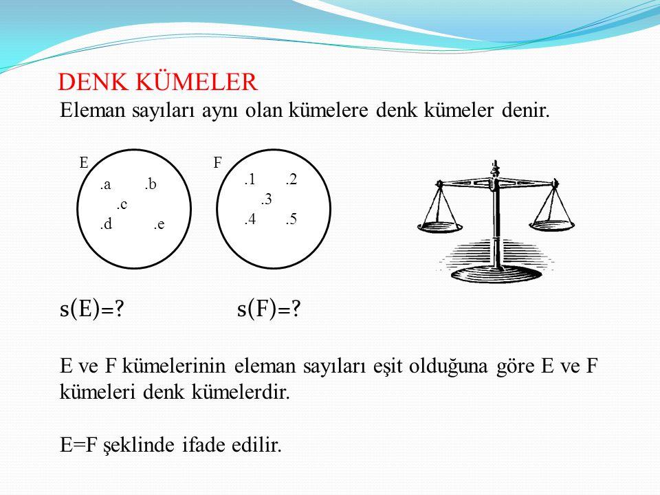 DENK KÜMELER Eleman sayıları aynı olan kümelere denk kümeler denir