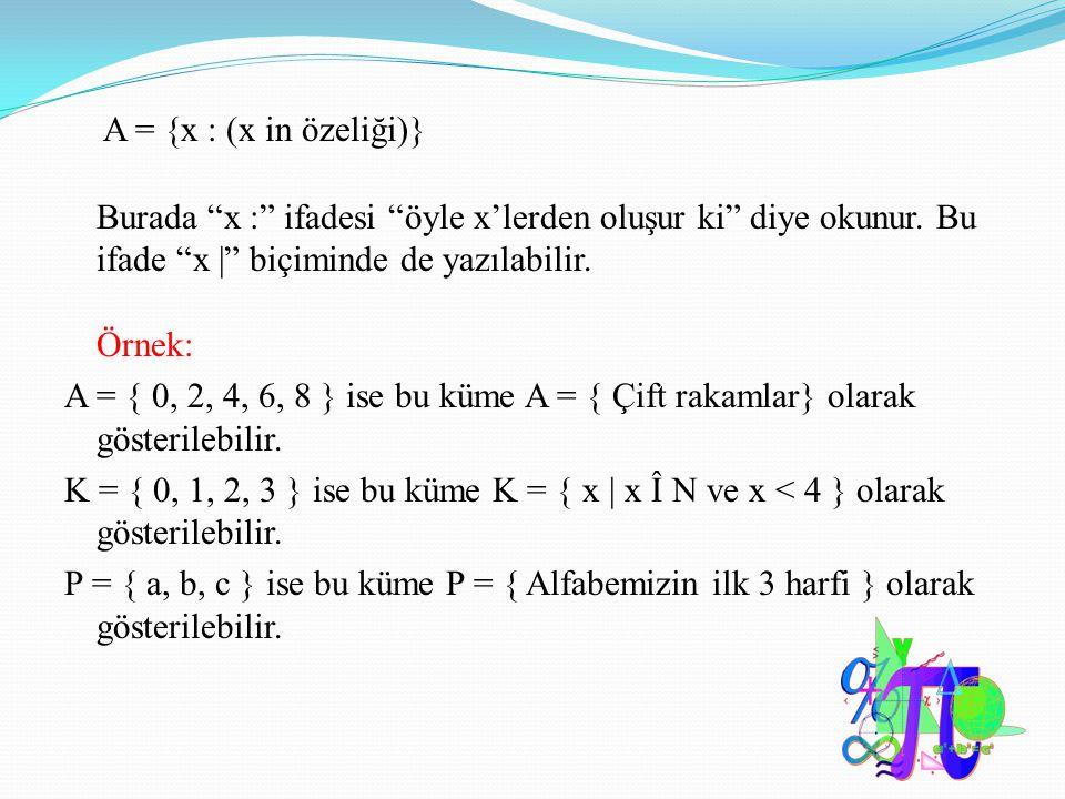 A = {x : (x in özeliği)} Burada x : ifadesi öyle x'lerden oluşur ki diye okunur. Bu ifade x | biçiminde de yazılabilir. Örnek: