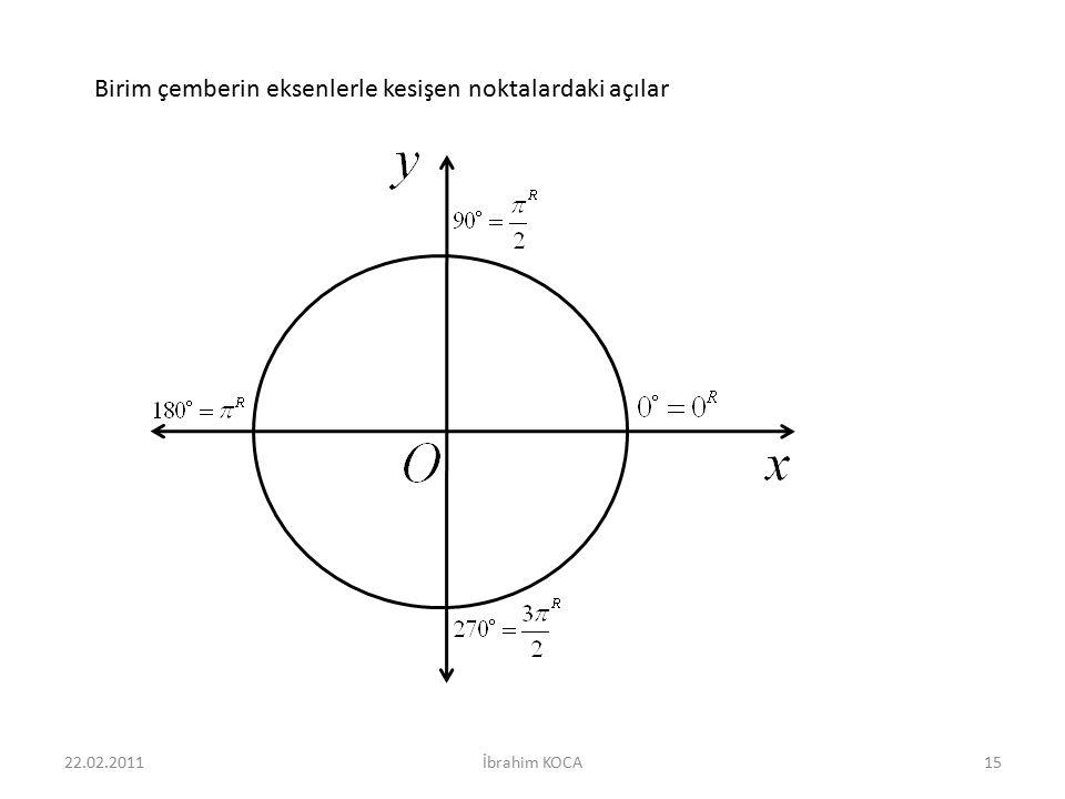 Birim çemberin eksenlerle kesişen noktalardaki açılar