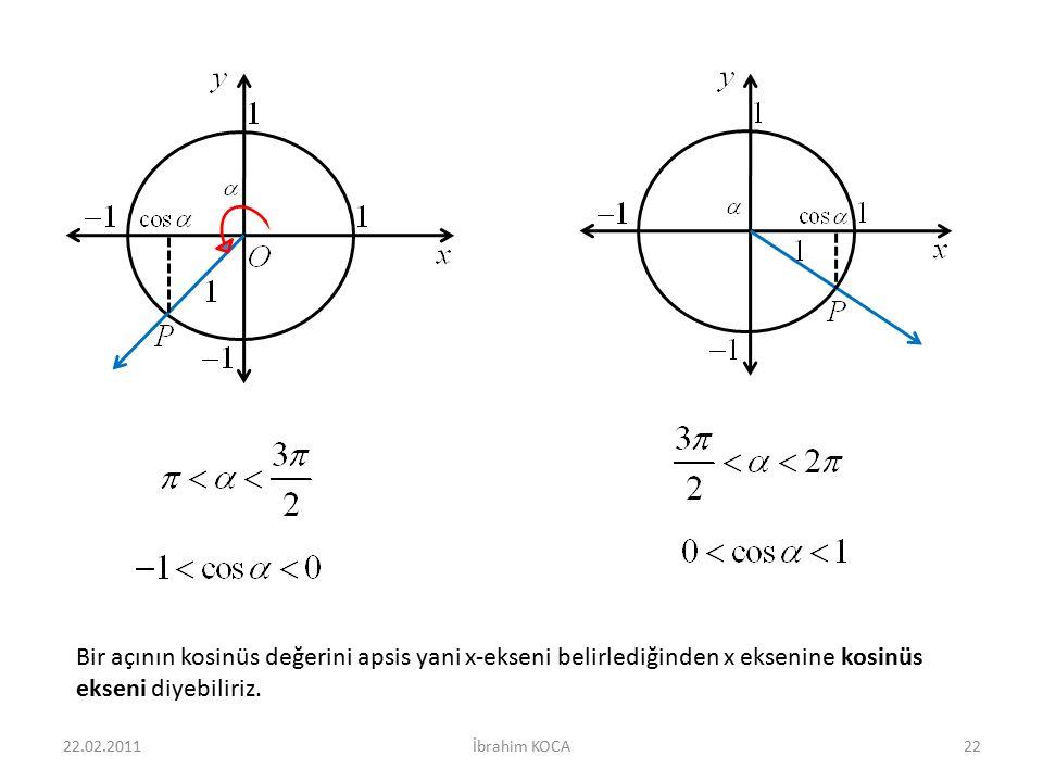 Bir açının kosinüs değerini apsis yani x-ekseni belirlediğinden x eksenine kosinüs ekseni diyebiliriz.