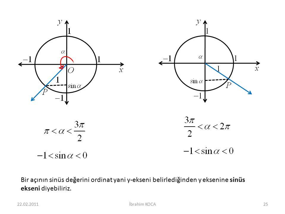 Bir açının sinüs değerini ordinat yani y-ekseni belirlediğinden y eksenine sinüs ekseni diyebiliriz.