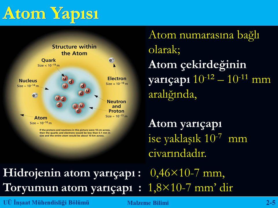 Atom Yapısı Atom numarasına bağlı olarak;