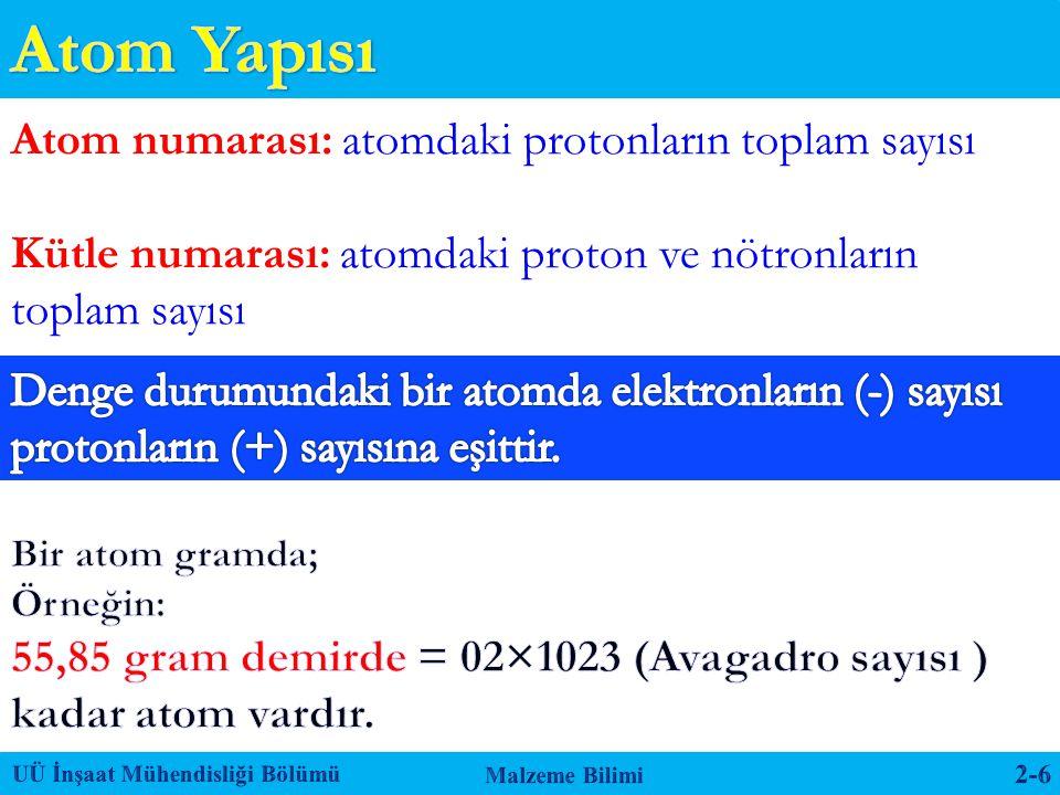 Atom Yapısı Atom numarası: atomdaki protonların toplam sayısı