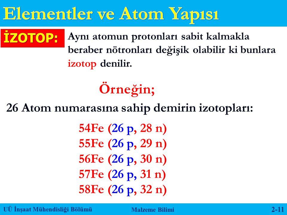 Elementler ve Atom Yapısı