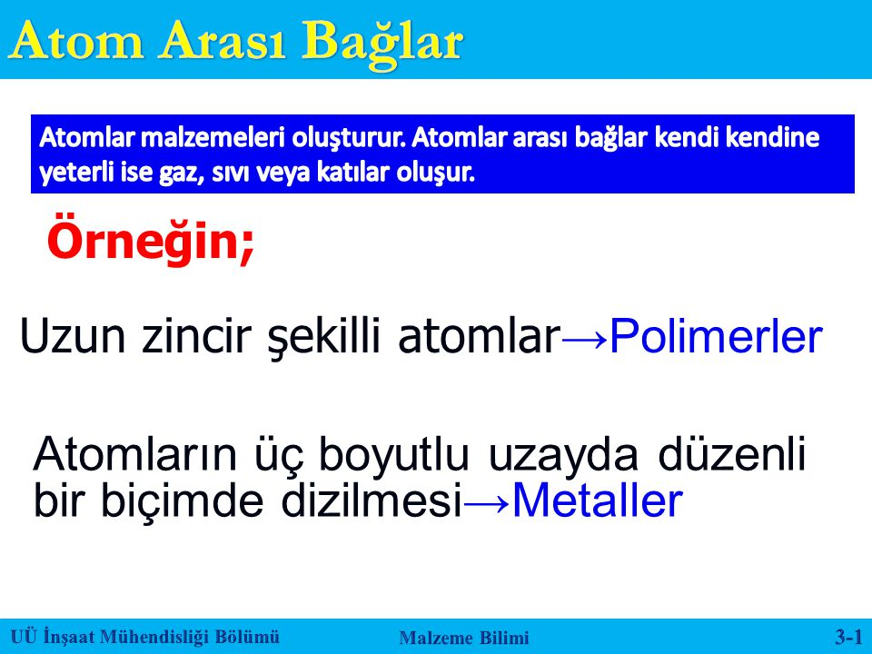 Atom Arası Bağlar Örneğin; Uzun zincir şekilli atomlar→Polimerler