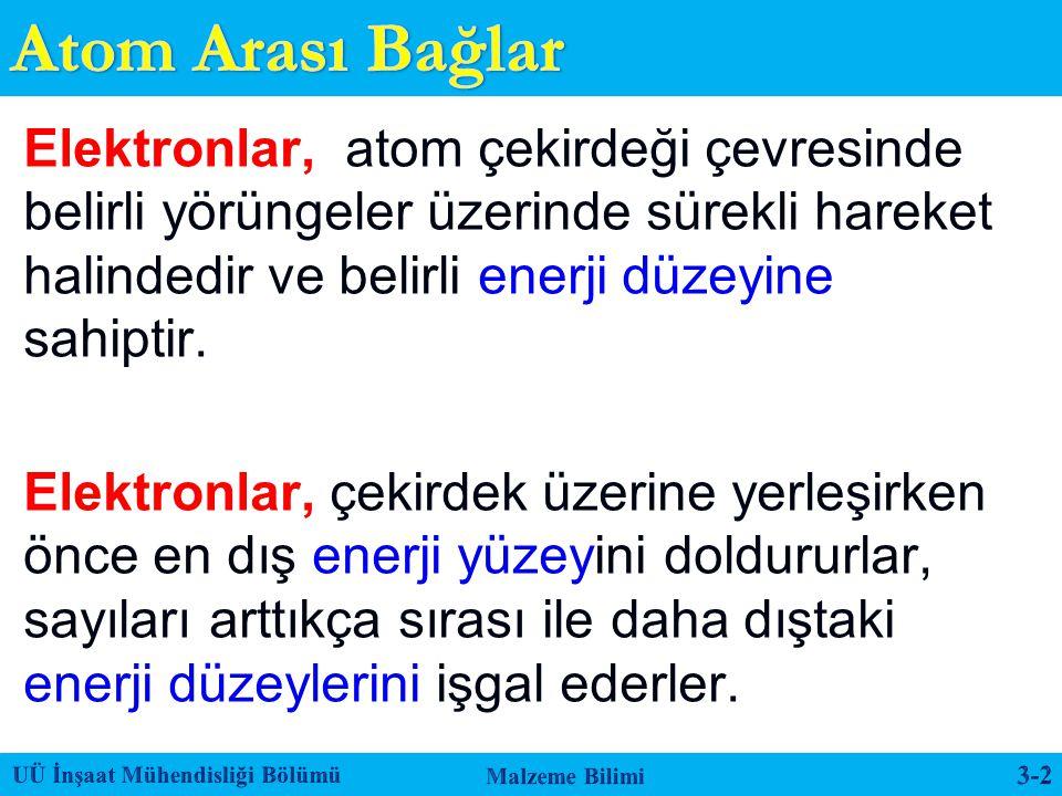 Atom Arası Bağlar Elektronlar, atom çekirdeği çevresinde belirli yörüngeler üzerinde sürekli hareket halindedir ve belirli enerji düzeyine sahiptir.