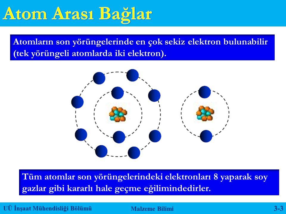 Atom Arası Bağlar Atomların son yörüngelerinde en çok sekiz elektron bulunabilir (tek yörüngeli atomlarda iki elektron).