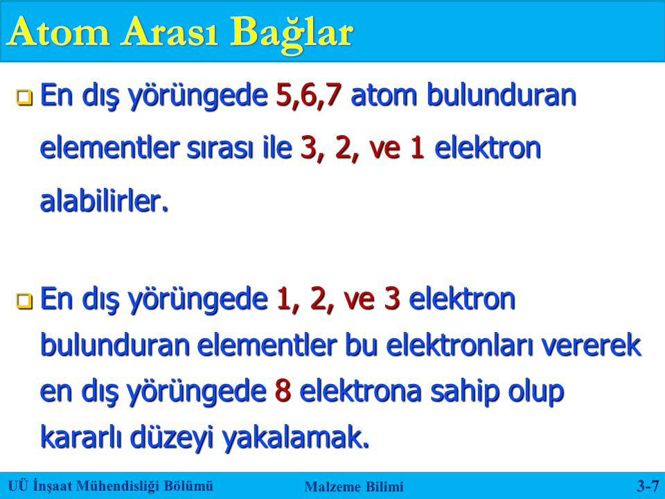 Atom Arası Bağlar En dış yörüngede 5,6,7 atom bulunduran elementler sırası ile 3, 2, ve 1 elektron alabilirler.