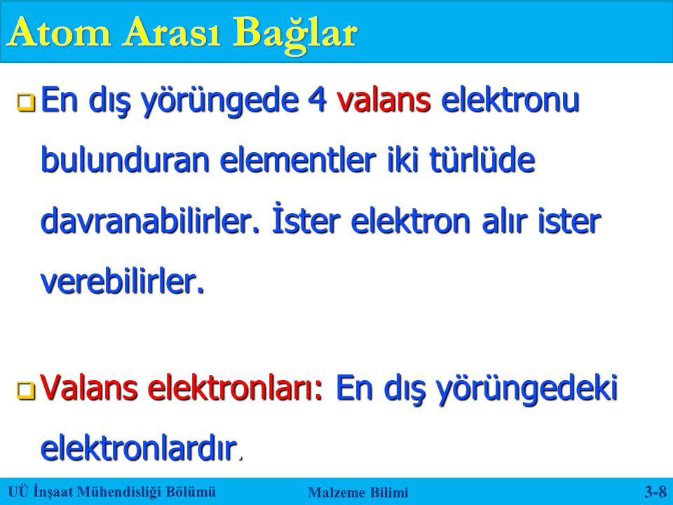 Atom Arası Bağlar En dış yörüngede 4 valans elektronu bulunduran elementler iki türlüde davranabilirler. İster elektron alır ister verebilirler.